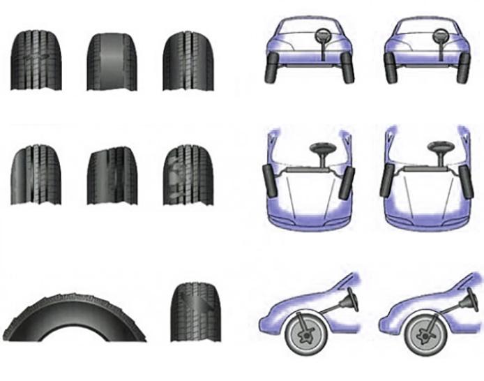 Cân chỉnh thước lái là gì và khi nào nên cân chỉnh thước lái?