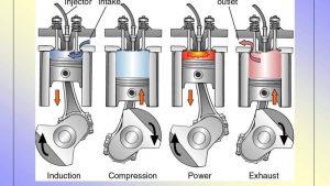 động cơ Smartstream